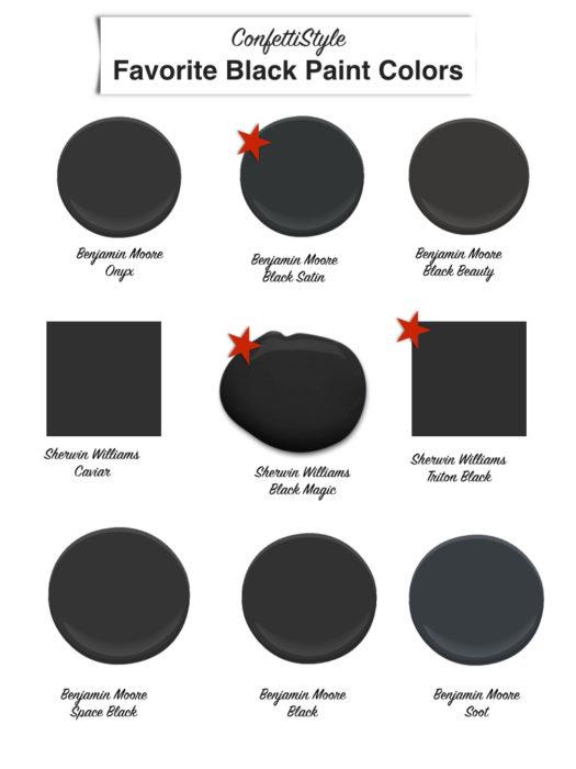 Design Guide The Best Black Paint Colors Confettistyle